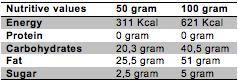 Voedingswaarden Just Coconut!